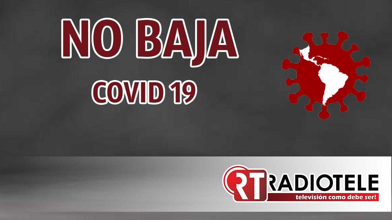 COVID 19 NO BAJA, Se registran 109 MIL 279 personas con el VIRUS ACTIVO
