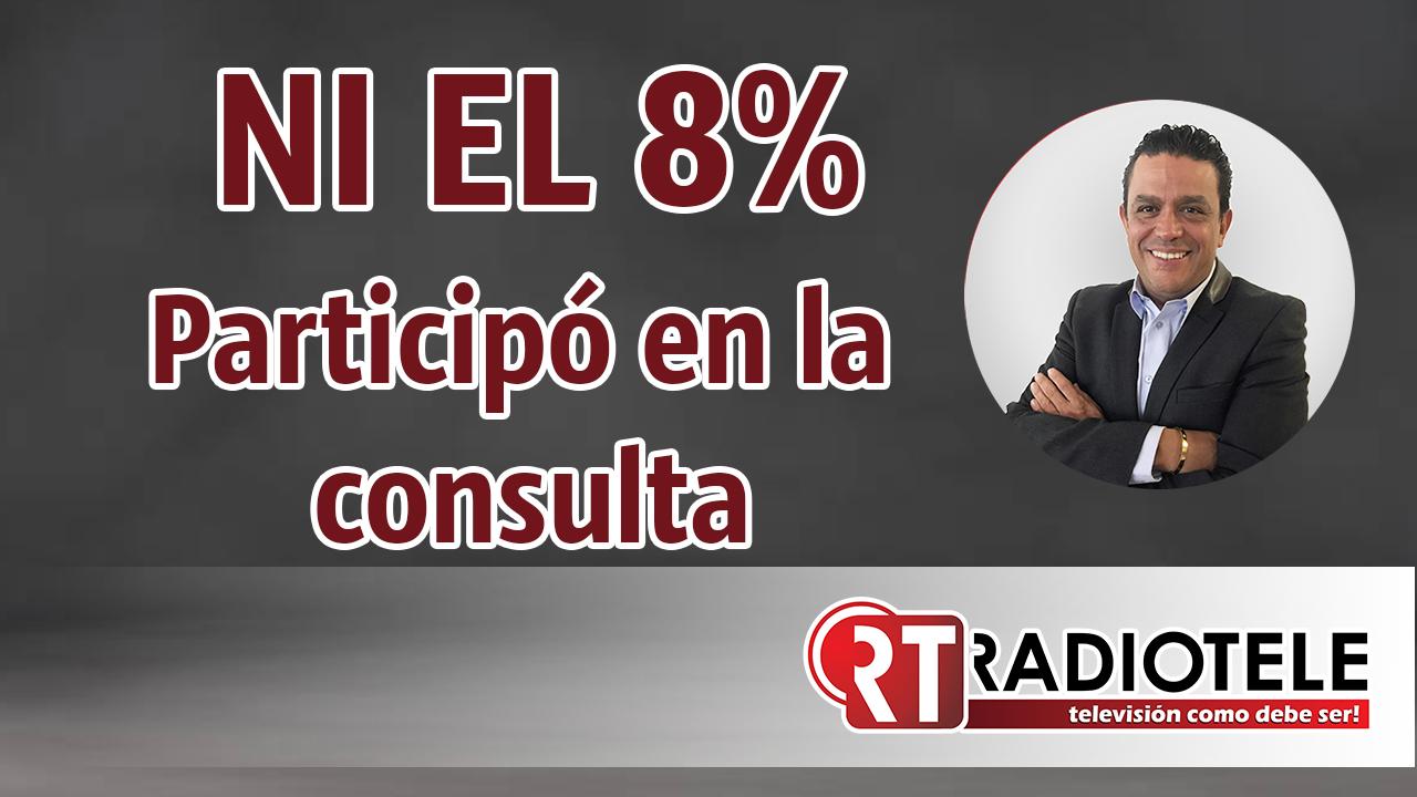 NI EL 8% participó en la CONSULTA CIUDADANA